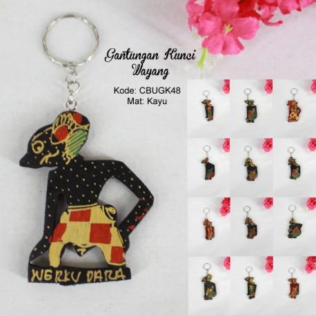 Gantungan Kunci Wayang Batik